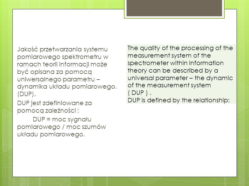 Jakość przetwarzania systemu pomiarowego spektrometru w ramach teorii informacji może być opisana za pomocą uniwersalnego parametru – dynamika układu