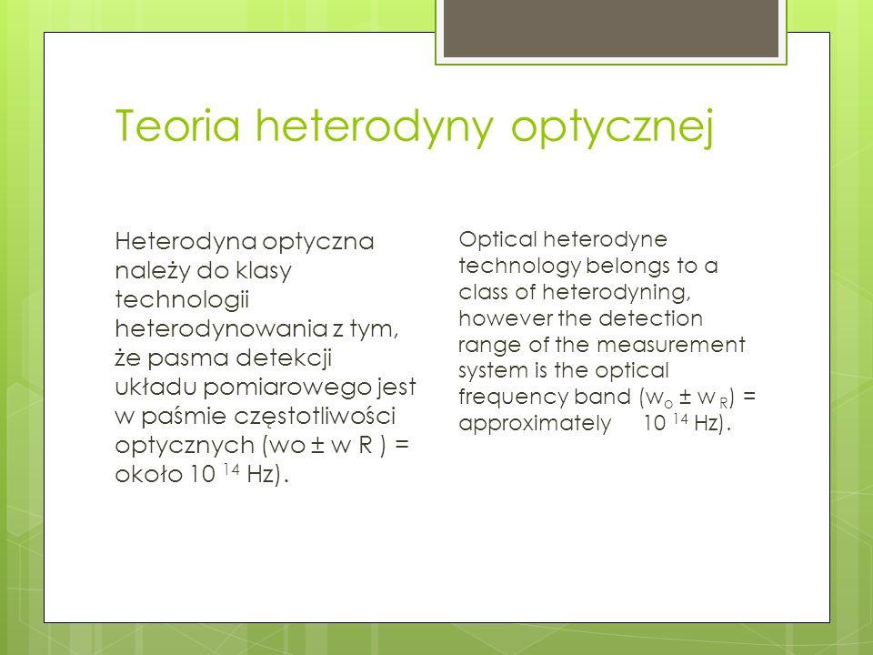 Teoria heterodyny optycznej Heterodyna optyczna należy do klasy technologii heterodynowania z tym, że pasma detekcji układu pomiarowego jest w paśmie