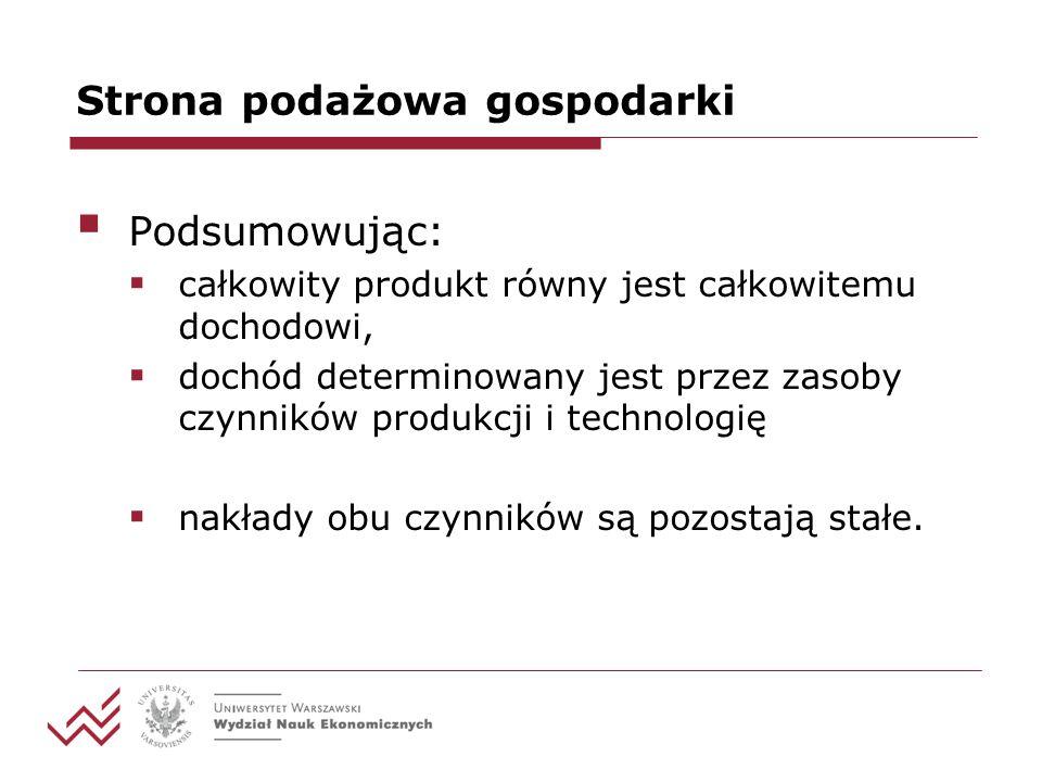 Strona popytowa gospodarki Zagregowany popyt na C, I, G: gdzie c-krańcowa skłonność do konsumpcji (MPC- marinal propensityto consume).