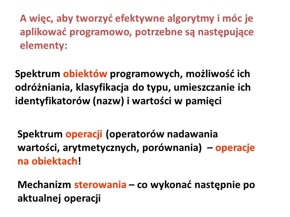 A więc, aby tworzyć efektywne algorytmy i móc je aplikować programowo, potrzebne są następujące elementy: Spektrum obiektów programowych, możliwość ic