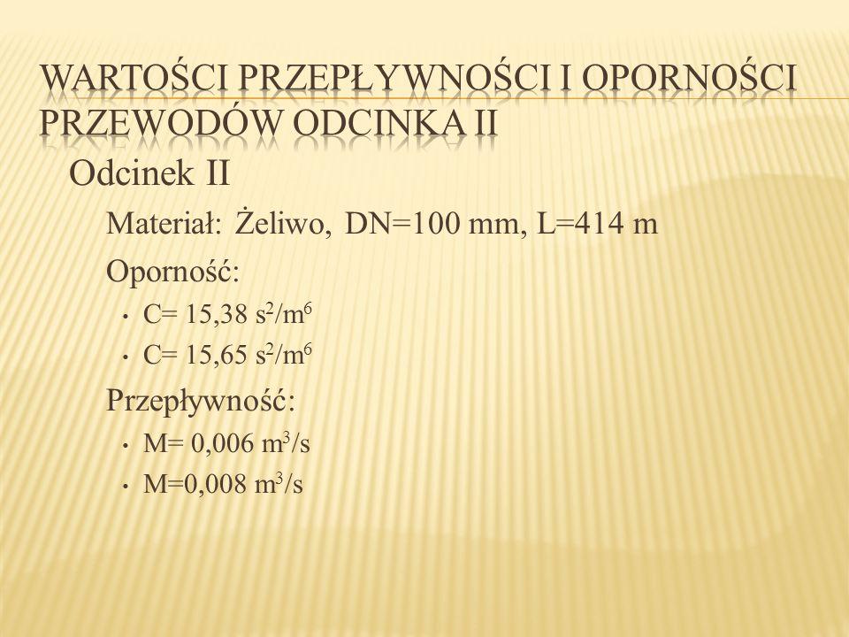 Odcinek II Materiał: Żeliwo, DN=100 mm, L=414 m Oporność: C= 15,38 s 2 /m 6 C= 15,65 s 2 /m 6 Przepływność: M= 0,006 m 3 /s M=0,008 m 3 /s
