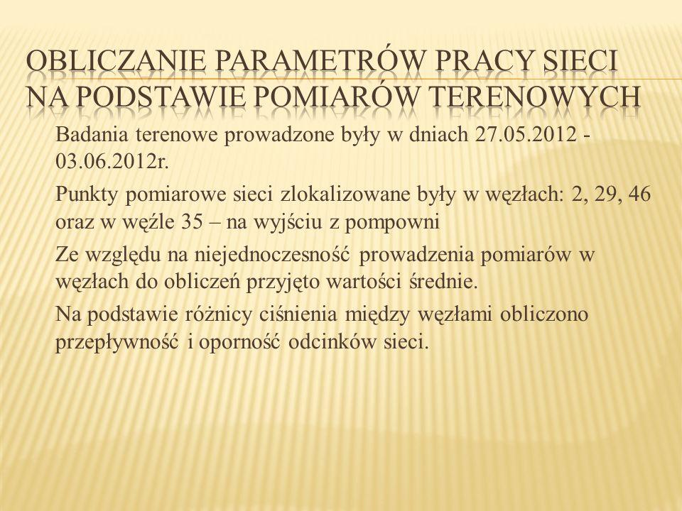 Badania terenowe prowadzone były w dniach 27.05.2012 - 03.06.2012r. Punkty pomiarowe sieci zlokalizowane były w węzłach: 2, 29, 46 oraz w węźle 35 – n