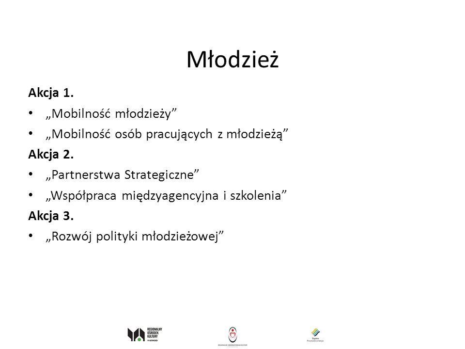 Młodzież Akcja 1. Mobilność młodzieży Mobilność osób pracujących z młodzieżą Akcja 2. Partnerstwa Strategiczne Współpraca międzyagencyjna i szkolenia