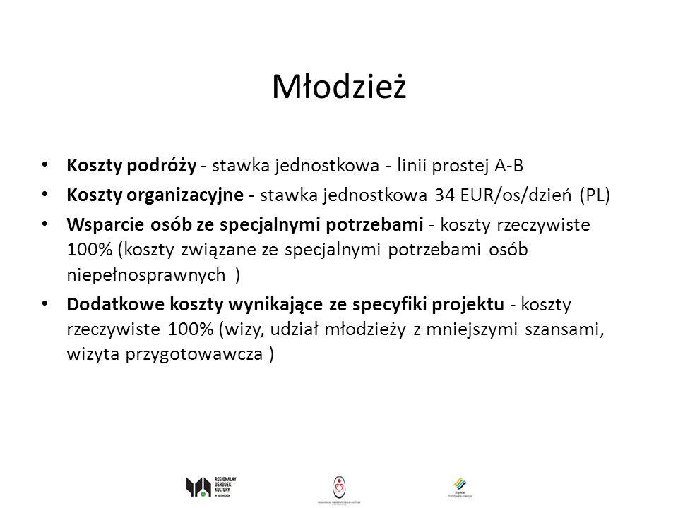 Młodzież Koszty podróży - stawka jednostkowa - linii prostej A-B Koszty organizacyjne - stawka jednostkowa 34 EUR/os/dzień (PL) Wsparcie osób ze specj