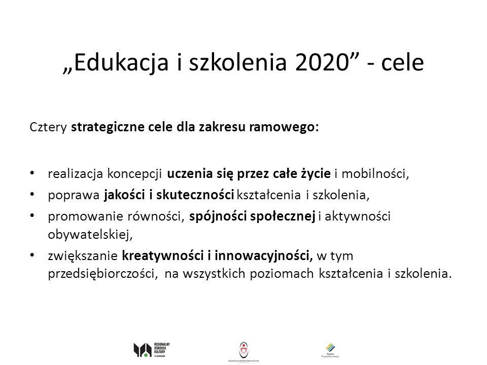 Edukacja i szkolenia 2020 - wskaźniki odniesienia Edukacja dorosłych: Uczestnictwo dorosłych w procesie uczenia się przez całe życie - średnio w Europie co najmniej 15% dorosłych (obecnie 9%).