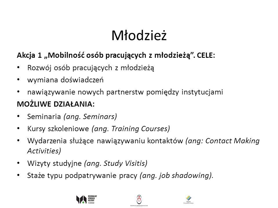 Młodzież Akcja 1 Mobilność osób pracujących z młodzieżą. CELE: Rozwój osób pracujących z młodzieżą wymiana doświadczeń nawiązywanie nowych partnerstw