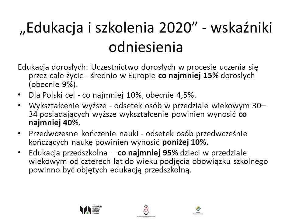 Edukacja i szkolenia 2020 - wskaźniki odniesienia Edukacja dorosłych: Uczestnictwo dorosłych w procesie uczenia się przez całe życie - średnio w Europ