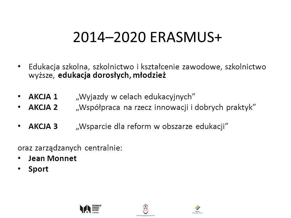 2014–2020 ERASMUS+ Edukacja szkolna, szkolnictwo i kształcenie zawodowe, szkolnictwo wyższe, edukacja dorosłych, młodzież AKCJA 1 Wyjazdy w celach edu