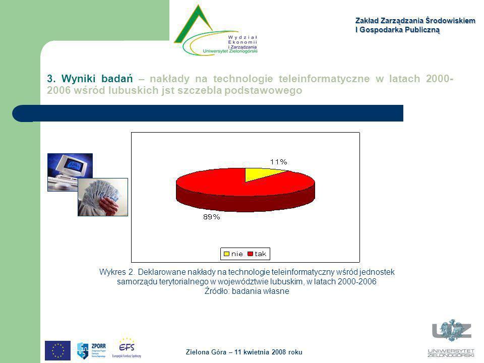 Zakład Zarządzania Środowiskiem I Gospodarka Publiczną Zielona Góra – 11 kwietnia 2008 roku 3. Wyniki badań – nakłady na technologie teleinformatyczne