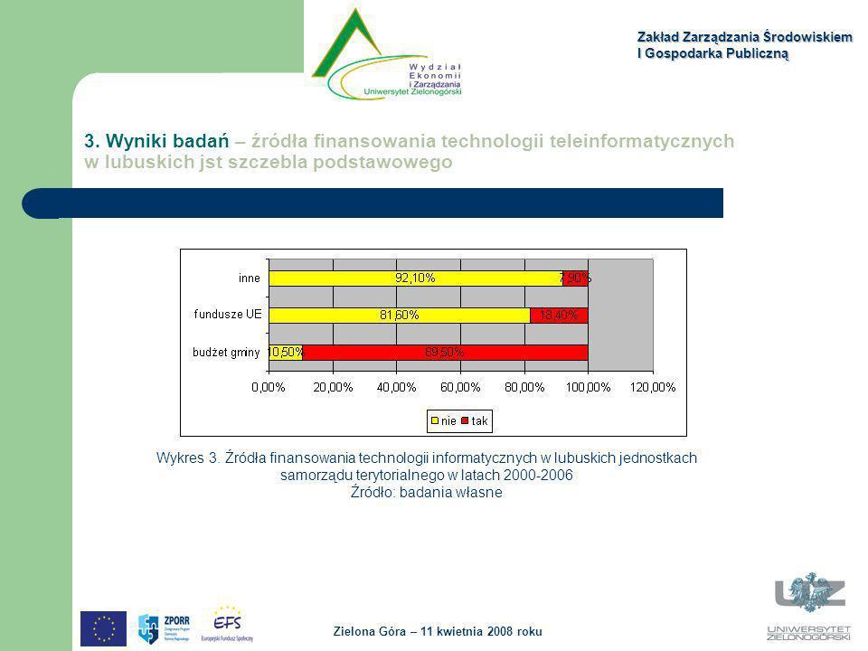 Zakład Zarządzania Środowiskiem I Gospodarka Publiczną Zielona Góra – 11 kwietnia 2008 roku 3. Wyniki badań – źródła finansowania technologii teleinfo