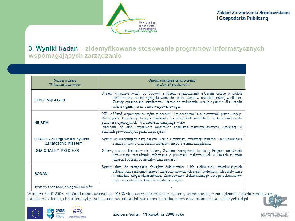 Zakład Zarządzania Środowiskiem I Gospodarka Publiczną Zielona Góra – 11 kwietnia 2008 roku 3. Wyniki badań – zidentyfikowane stosowanie programów inf