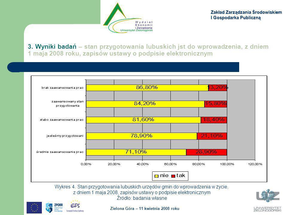 Zakład Zarządzania Środowiskiem I Gospodarka Publiczną Zielona Góra – 11 kwietnia 2008 roku 3. Wyniki badań – stan przygotowania lubuskich jst do wpro