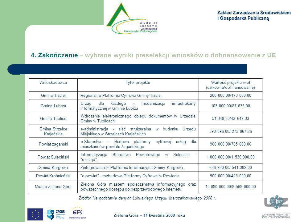 Zakład Zarządzania Środowiskiem I Gospodarka Publiczną Zielona Góra – 11 kwietnia 2008 roku 4. Zakończenie – wybrane wyniki preselekcji wniosków o dof