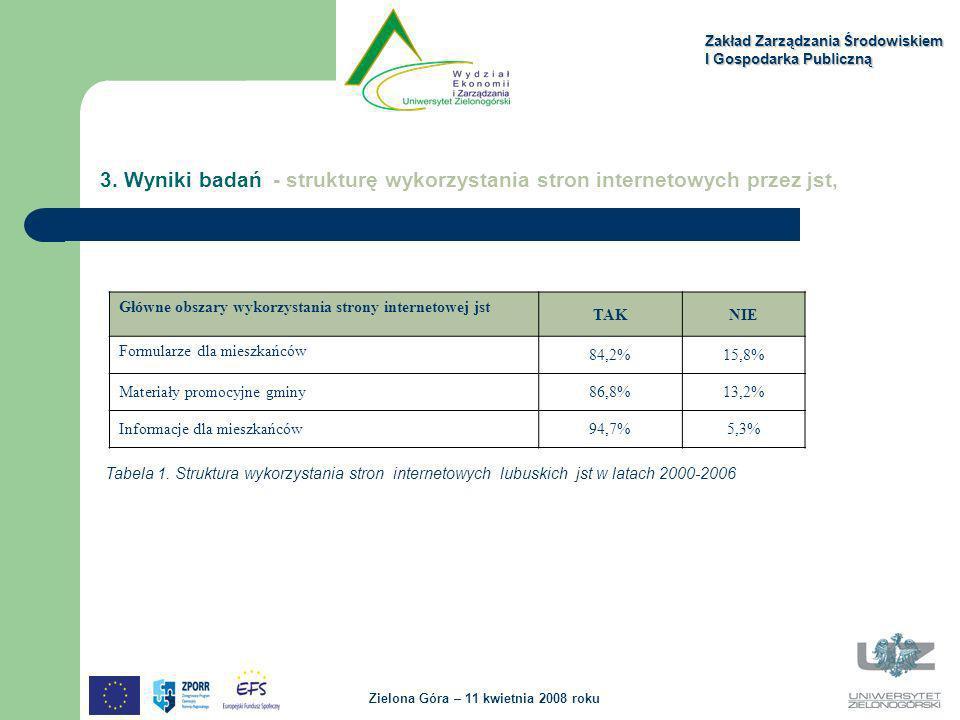 Zakład Zarządzania Środowiskiem I Gospodarka Publiczną Zielona Góra – 11 kwietnia 2008 roku 3. Wyniki badań - strukturę wykorzystania stron internetow