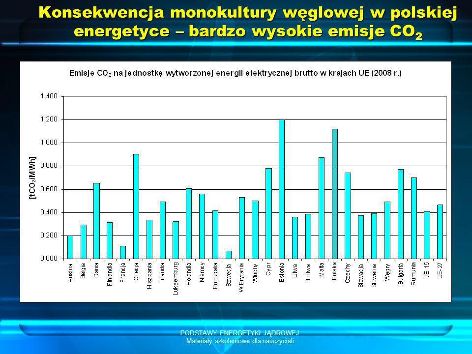 PODSTAWY ENERGETYKI JĄDROWEJ Materiały szkoleniowe dla nauczycieli Konsekwencja monokultury węglowej w polskiej energetyce – bardzo wysokie emisje CO