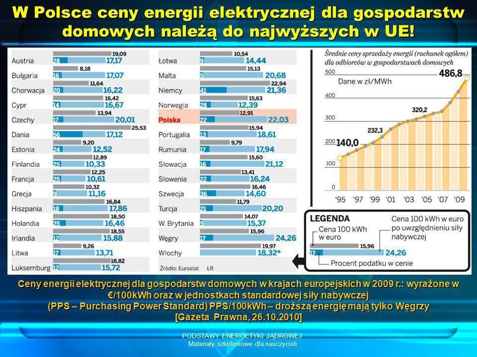 PODSTAWY ENERGETYKI JĄDROWEJ Materiały szkoleniowe dla nauczycieli W Polsce ceny energii elektrycznej dla gospodarstw domowych należą do najwyższych w