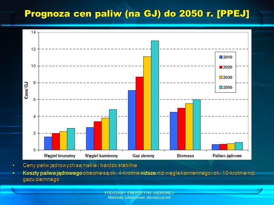 PODSTAWY ENERGETYKI JĄDROWEJ Materiały szkoleniowe dla nauczycieli Prognoza cen paliw (na GJ) do 2050 r. [PPEJ] Ceny paliw jądrowych są niskie i bardz