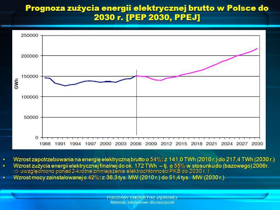 PODSTAWY ENERGETYKI JĄDROWEJ Materiały szkoleniowe dla nauczycieli Prognoza zużycia energii elektrycznej brutto w Polsce do 2030 r. [PEP 2030, PPEJ] W
