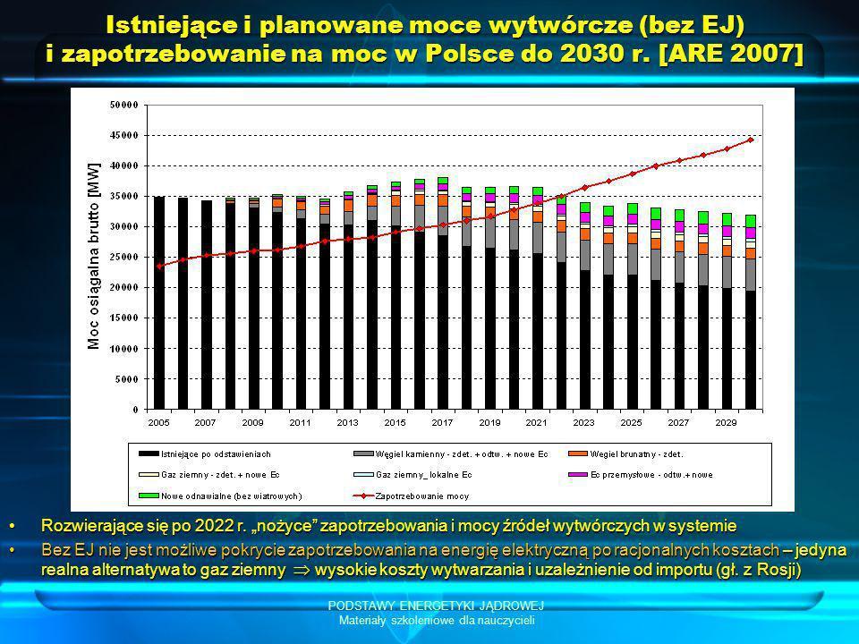 PODSTAWY ENERGETYKI JĄDROWEJ Materiały szkoleniowe dla nauczycieli Istniejące i planowane moce wytwórcze (bez EJ) i zapotrzebowanie na moc w Polsce do
