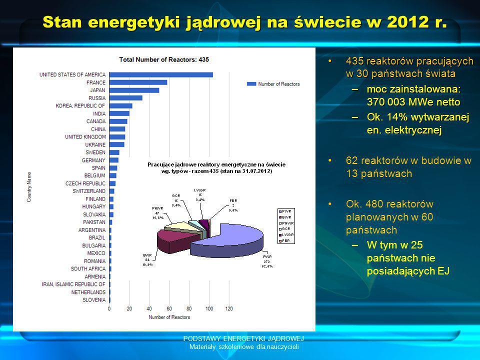PODSTAWY ENERGETYKI JĄDROWEJ Materiały szkoleniowe dla nauczycieli Stan energetyki jądrowej na świecie w 2012 r. 435 reaktorów pracujących w 30 państw