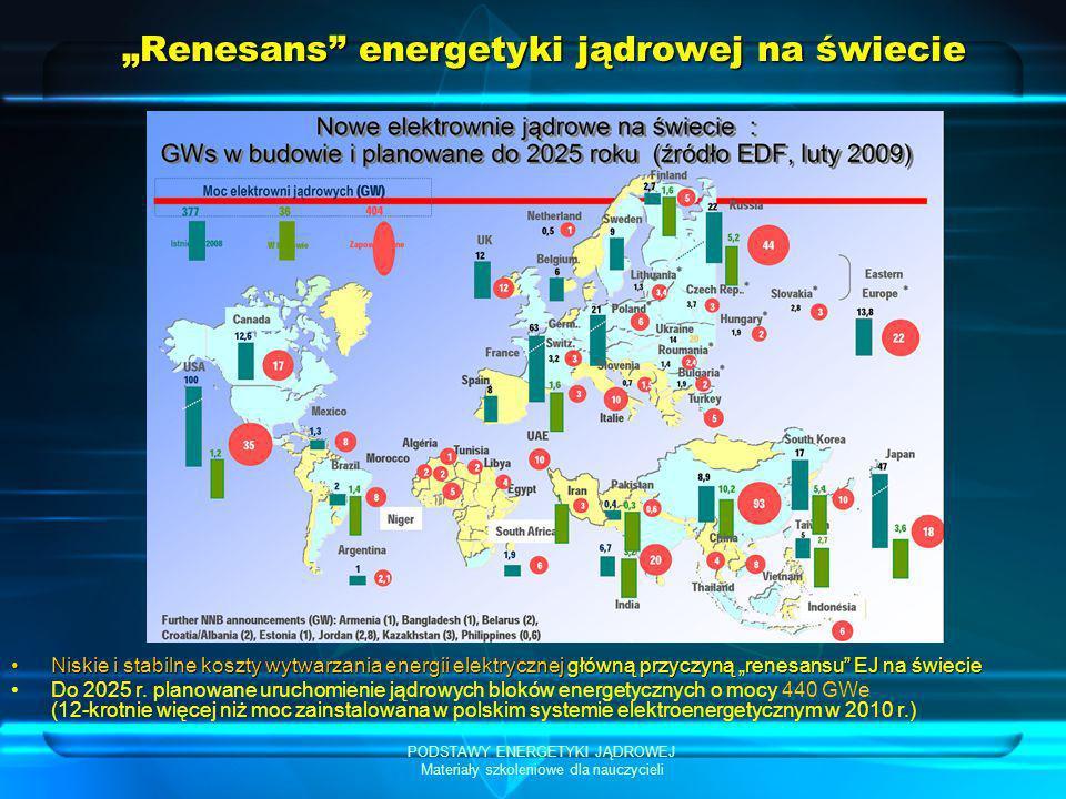 PODSTAWY ENERGETYKI JĄDROWEJ Materiały szkoleniowe dla nauczycieli Renesans energetyki jądrowej na świecie Niskie i stabilne koszty wytwarzania energi
