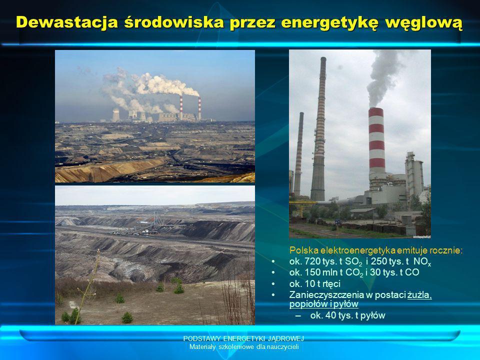 PODSTAWY ENERGETYKI JĄDROWEJ Materiały szkoleniowe dla nauczycieli Dewastacja środowiska przez energetykę węglową Polska elektroenergetyka emituje roc