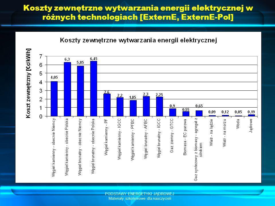 PODSTAWY ENERGETYKI JĄDROWEJ Materiały szkoleniowe dla nauczycieli Koszty zewnętrzne wytwarzania energii elektrycznej w różnych technologiach [ExternE