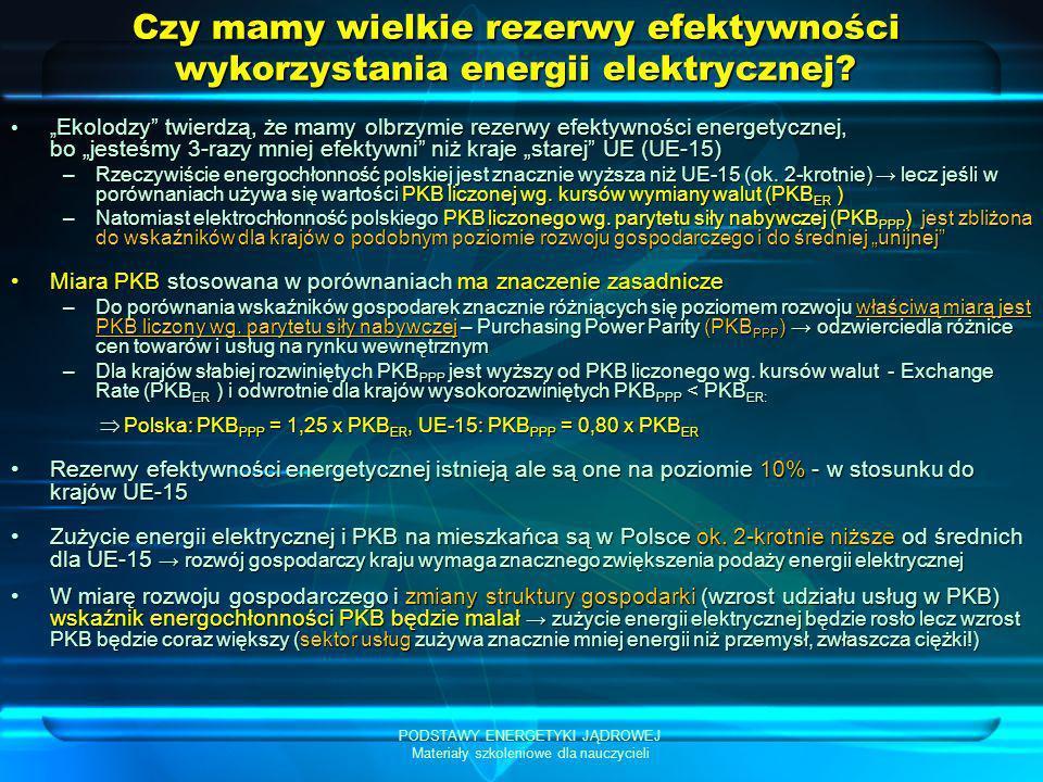 PODSTAWY ENERGETYKI JĄDROWEJ Materiały szkoleniowe dla nauczycieli Koszty całkowite wytwarzania energii elektrycznej w Polsce – stan obecny i nowe technologie (koniec 2008 r.) Koszty zewnętrzne wytwarzania energii elektrycznej w polskich elektrowniach węglowych ok.