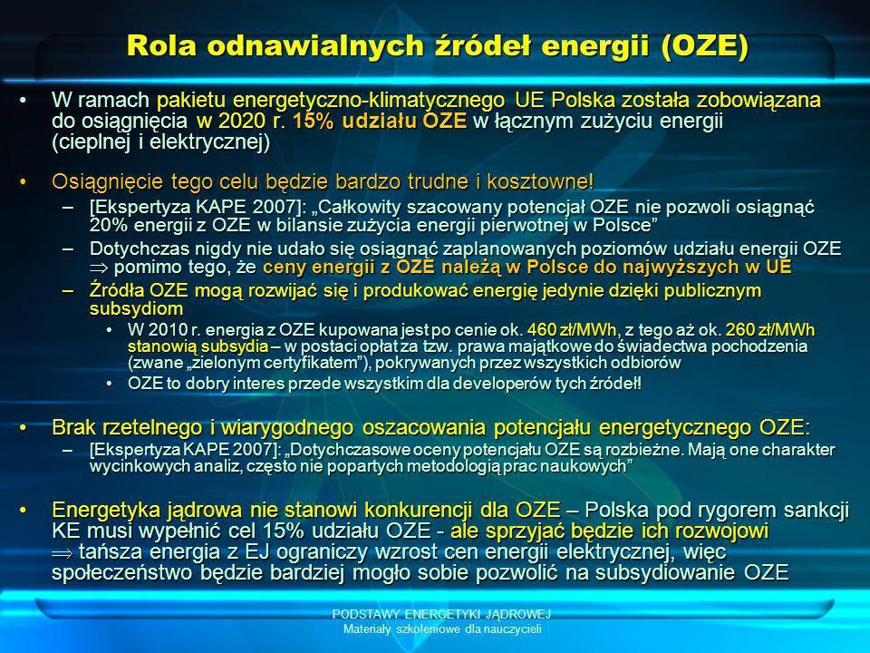 PODSTAWY ENERGETYKI JĄDROWEJ Materiały szkoleniowe dla nauczycieli Rola odnawialnych źródeł energii (OZE) W ramach pakietu energetyczno-klimatycznego