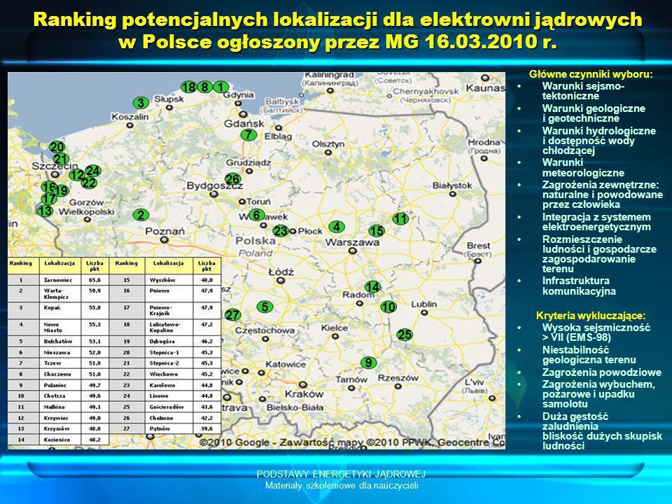 PODSTAWY ENERGETYKI JĄDROWEJ Materiały szkoleniowe dla nauczycieli Ranking potencjalnych lokalizacji dla elektrowni jądrowych w Polsce ogłoszony przez