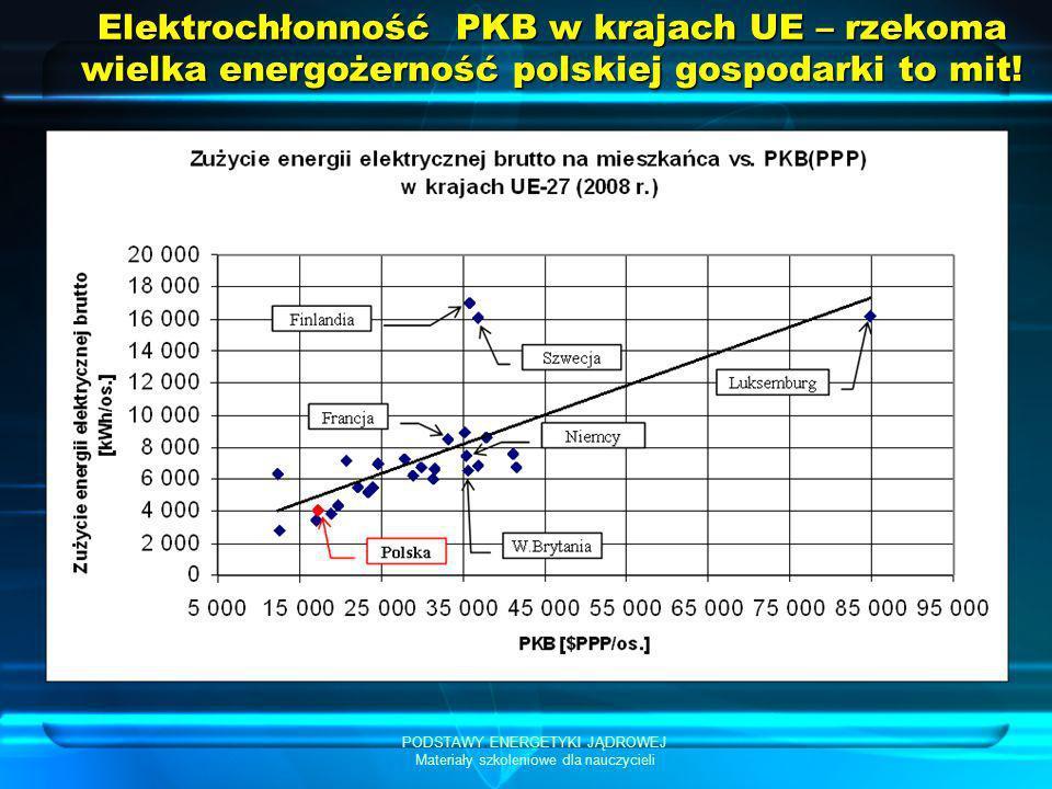 PODSTAWY ENERGETYKI JĄDROWEJ Materiały szkoleniowe dla nauczycieli Wpływ polityki ekologicznej Unii Europejskiej – szansa dla elektrowni gazowych Jednostkowe emisje CO 2 : –Elektrownie węglowe: Obecnie w Polsce (średnio): 1020 kgCO 2 /MWh Nowoczesne technologie (PC, IGCC, CFBC): od 725 do 850 kgCO 2 /MWh –Elektrownie gazowe: Cykl otwarty – turbina gazowa (GT): 530 kgCO 2 /MWh Gazowo-parowe (CCGT): 350 kgCO 2 /MWh Przy wysokich cenach pozwoleń na emisję CO 2 (> 60 /tCO 2 ) konkurencyjne wobec elektrowni węglowych są elektrownie gazowe o kombinowanym cyklu gazowo-parowym (CCGT): –Wysoka sprawność (dochodząca do 60%) –Niskie nakłady inwestycyjne (750 /MW) i krótki czas budowy (ok.