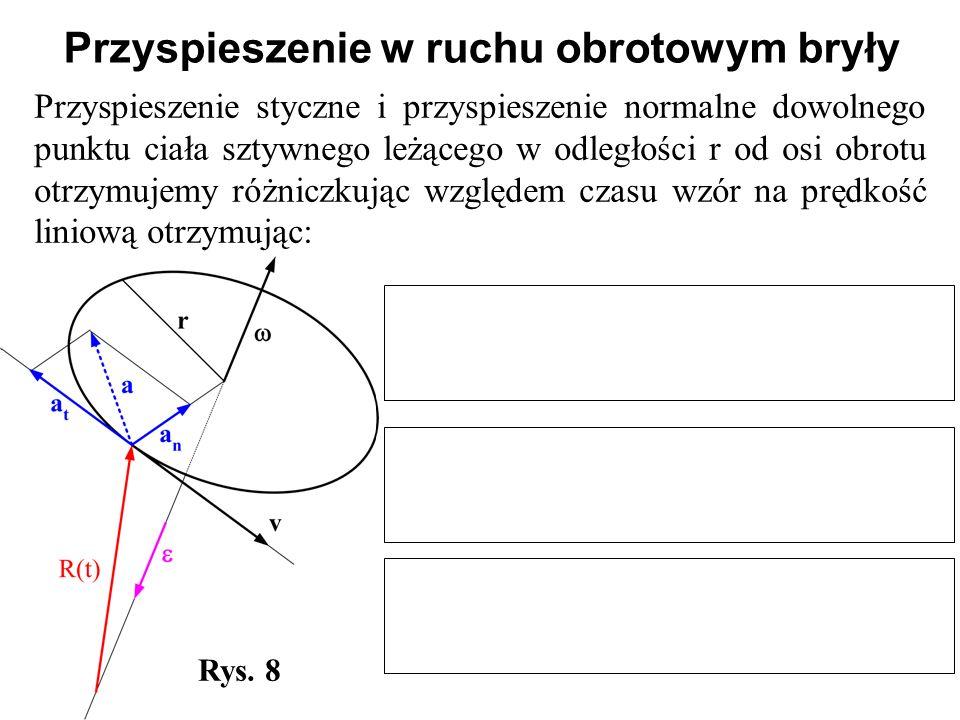 Przyspieszenie w ruchu obrotowym bryły Przyspieszenie styczne i przyspieszenie normalne dowolnego punktu ciała sztywnego leżącego w odległości r od osi obrotu otrzymujemy różniczkując względem czasu wzór na prędkość liniową otrzymując: Rys.