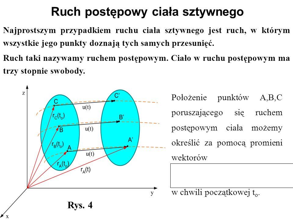 Pierwszy człon prawej strony równania przyspieszenia liniowego jest wektorem prostopadłym do płaszczyzny utworzonej przez wektory i, jest więc wektorem stycznym do toru.
