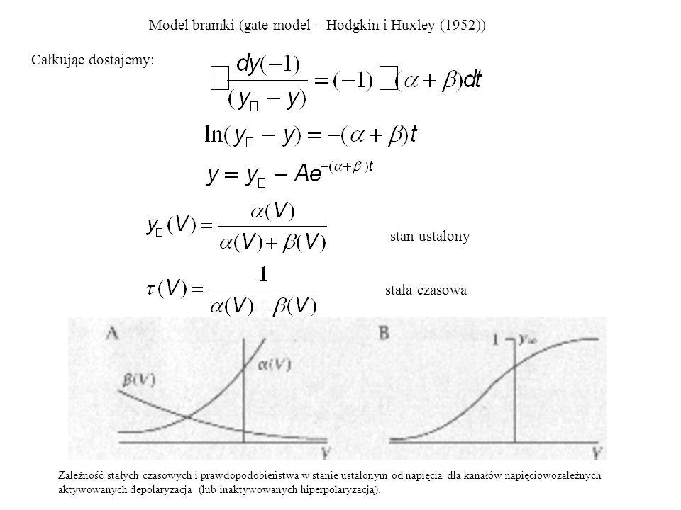 Całkując dostajemy: stan ustalony stała czasowa Zależność stałych czasowych i prawdopodobieństwa w stanie ustalonym od napięcia dla kanałów napięciowo