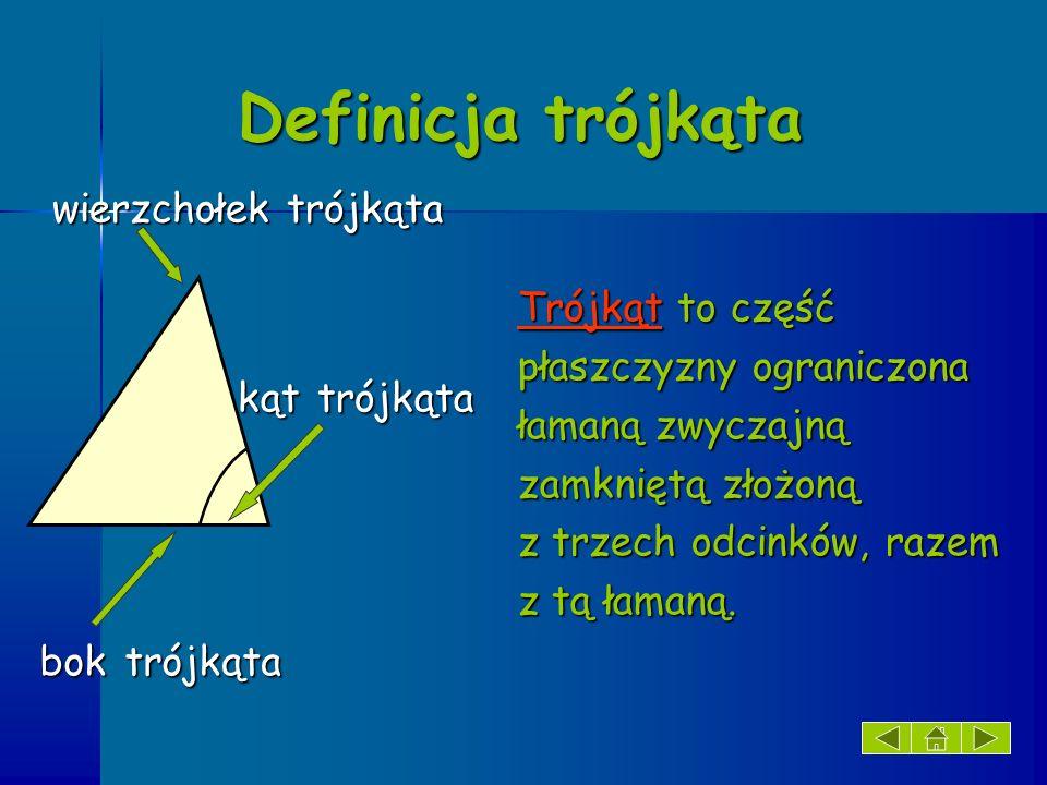 SPIS TREŚCI Definicja trójkąta Definicja trójkąta Definicja trójkąta Definicja trójkąta Zależności między bokami trójkąta.