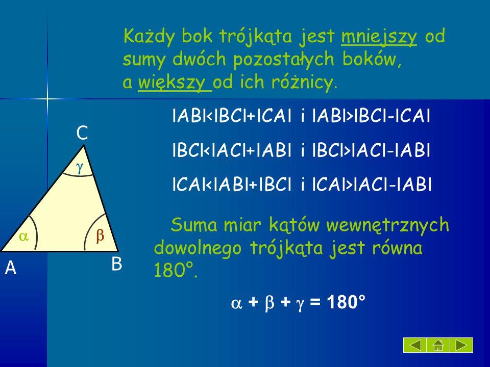 A B C Każdy bok trójkąta jest mniejszy od sumy dwóch pozostałych boków, a większy od ich różnicy.