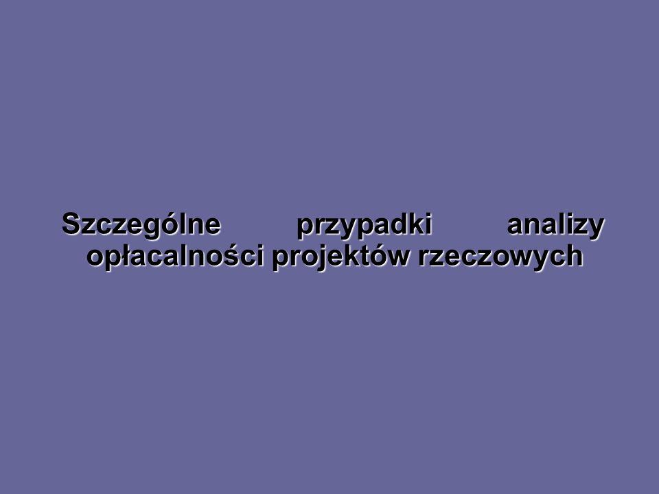Przykład Dokonaj wyboru projektów wiedząc, że inwestor dysponuje budżetem o wartości 750 mln zł.