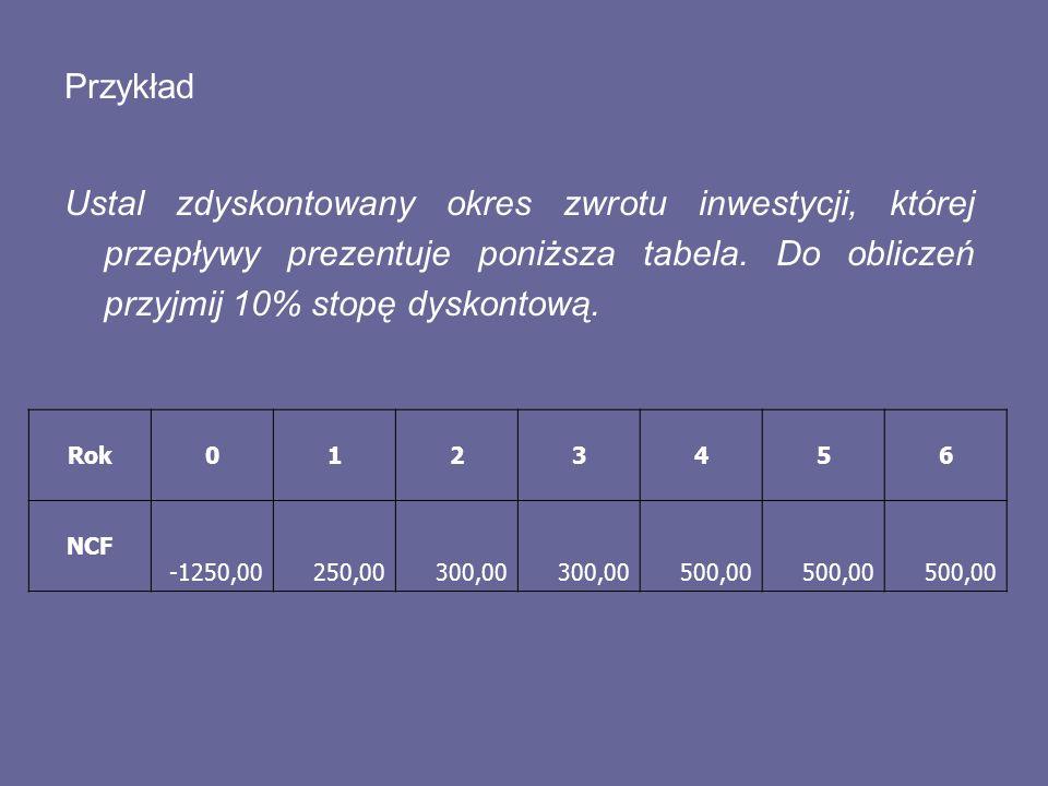 Przykład Ustal zdyskontowany okres zwrotu inwestycji, której przepływy prezentuje poniższa tabela. Do obliczeń przyjmij 10% stopę dyskontową. Rok01234