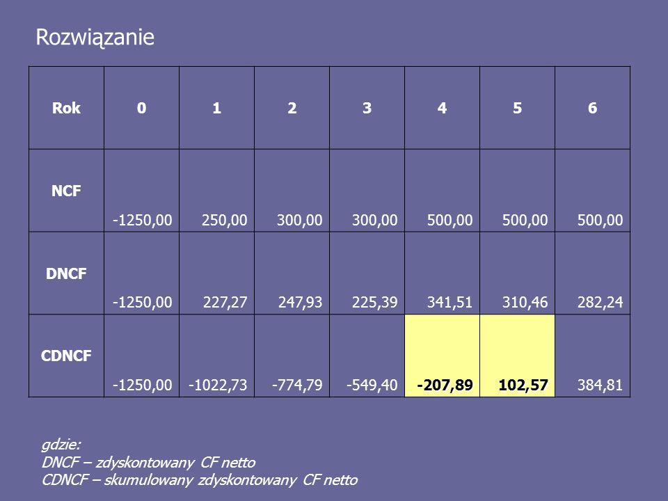 Rok0123456 NCF -1250,00250,00300,00 500,00 DNCF -1250,00227,27247,93225,39341,51310,46282,24 CDNCF -1250,00-1022,73-774,79-549,40-207,89102,57384,81 R
