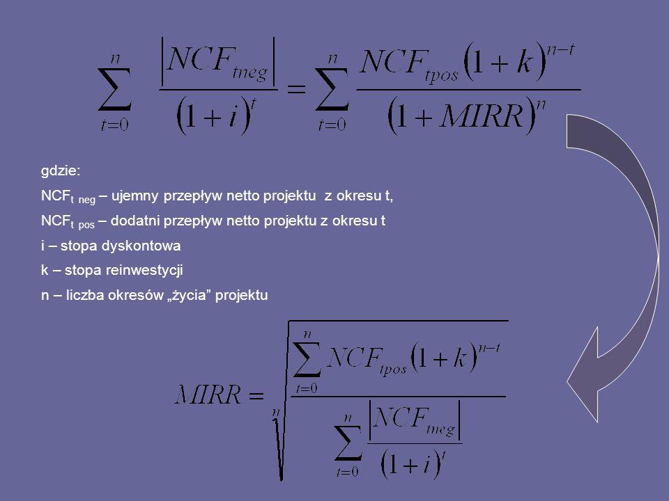 gdzie: NCF t neg – ujemny przepływ netto projektu z okresu t, NCF t pos – dodatni przepływ netto projektu z okresu t i – stopa dyskontowa k – stopa re