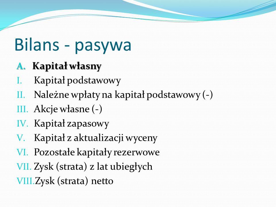 Bilans - pasywa A. Kapitał własny I. Kapitał podstawowy II. Należne wpłaty na kapitał podstawowy (-) III. Akcje własne (-) IV. Kapitał zapasowy V. Kap