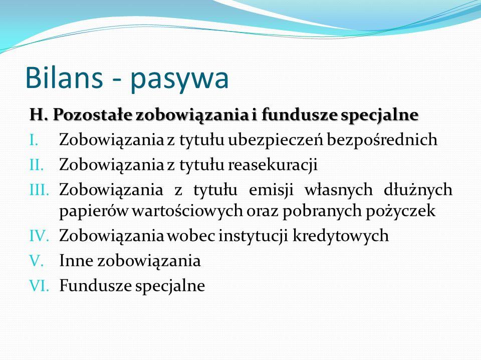 Bilans - pasywa H. Pozostałe zobowiązania i fundusze specjalne I. Zobowiązania z tytułu ubezpieczeń bezpośrednich II. Zobowiązania z tytułu reasekurac