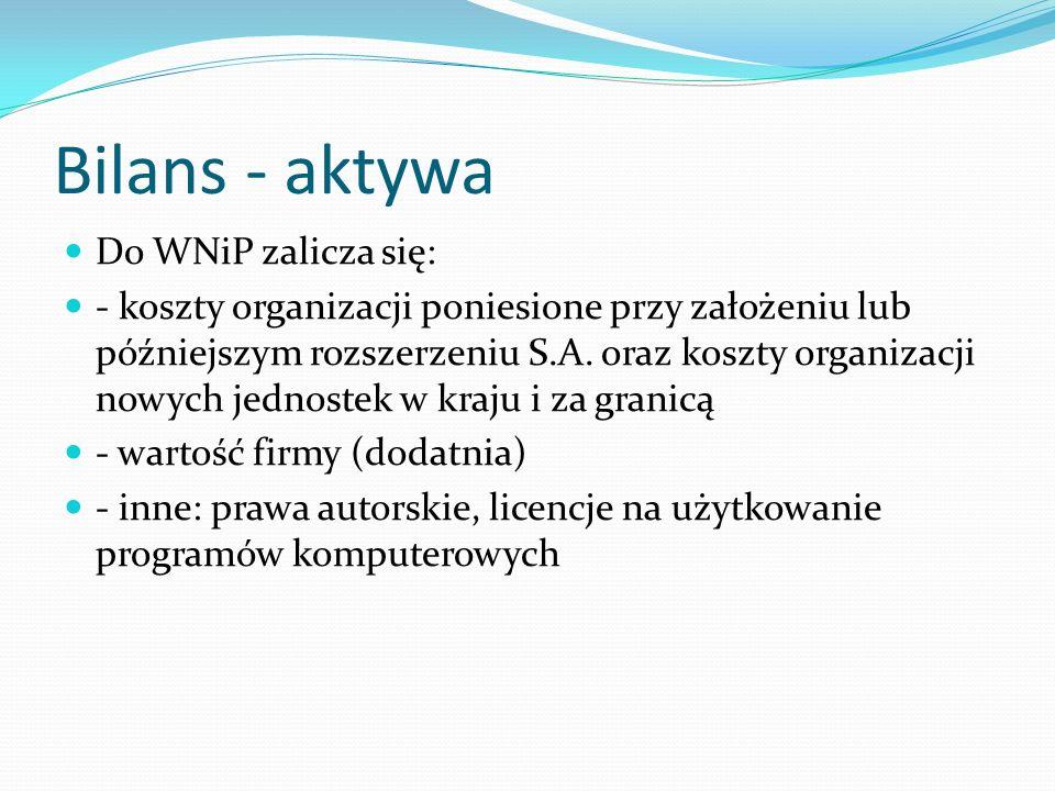Bilans - aktywa Do WNiP zalicza się: - koszty organizacji poniesione przy założeniu lub późniejszym rozszerzeniu S.A. oraz koszty organizacji nowych j