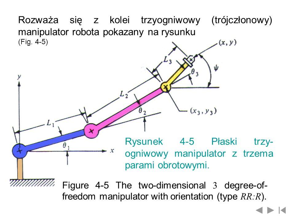 Rozważa się z kolei trzyogniwowy (trójczłonowy) manipulator robota pokazany na rysunku (Fig. 4-5) Figure 4-5 The two-dimensional 3 degree-of- freedom