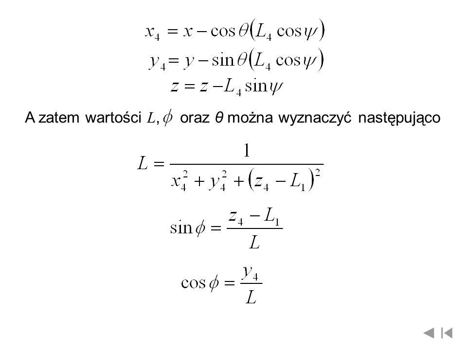 A zatem wartości L, oraz θ można wyznaczyć następująco