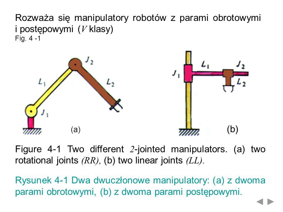 Rozważa się manipulator robota dwuogniwowego z parami obrotowymi, pokazany na rysunku Fig.
