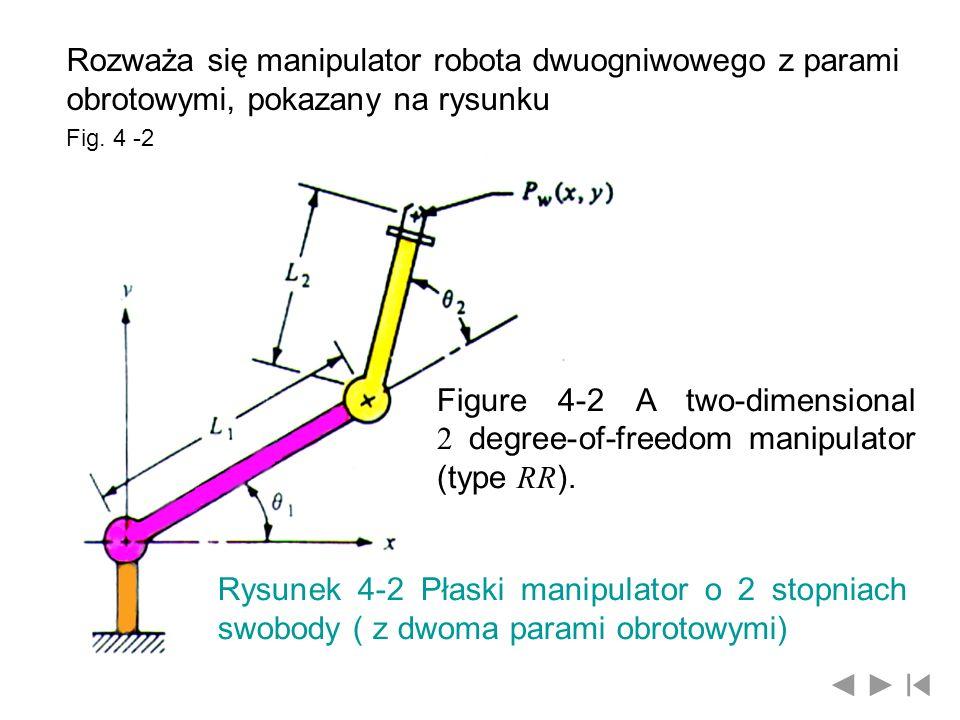 Położenie dowolnego punktu dowolnego członu w przestrzeni (konfiguracji) ( w rozważanym przypadku na płaszczyźnie) można określić jako funkcję: lub Promienie-wektory członów (ogniw) manipulatora są funkcjami [w ten sposób zdefiniowano dodatni kąt obrotu członu (ogniwa) jako przeciwny do ruchu wskazówek zegara]