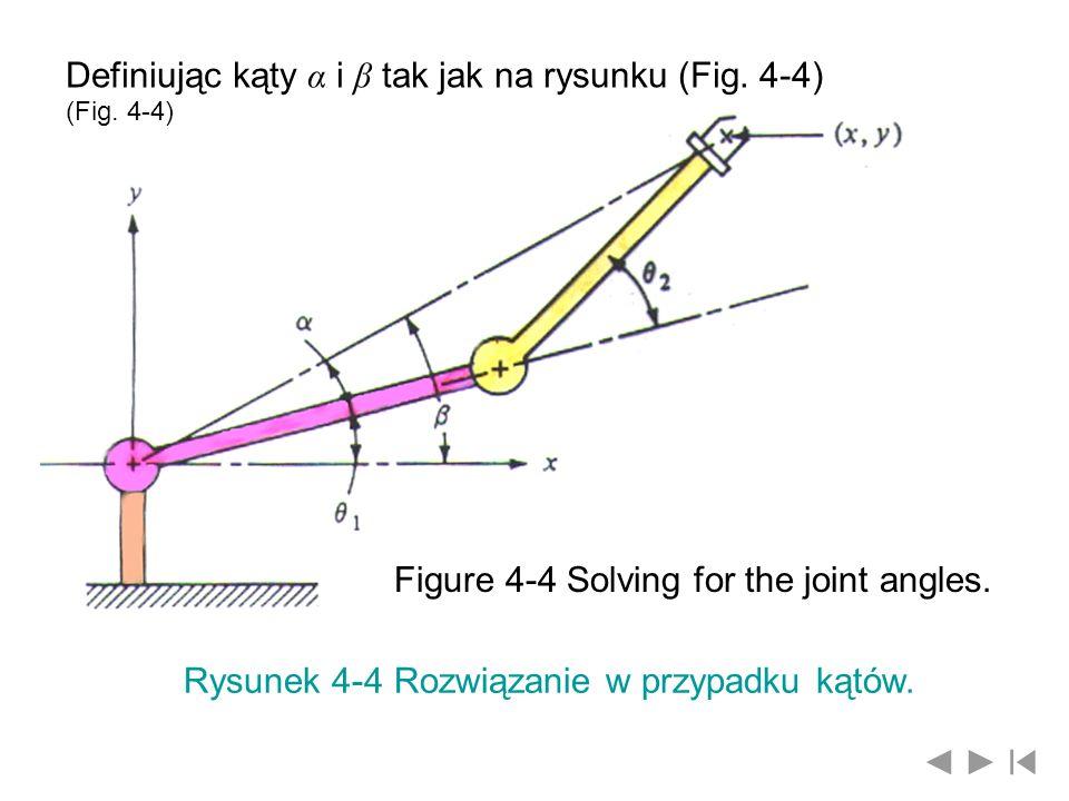 Definiując kąty α i β tak jak na rysunku (Fig. 4-4) (Fig. 4-4) Figure 4-4 Solving for the joint angles. Rysunek 4-4 Rozwiązanie w przypadku kątów.