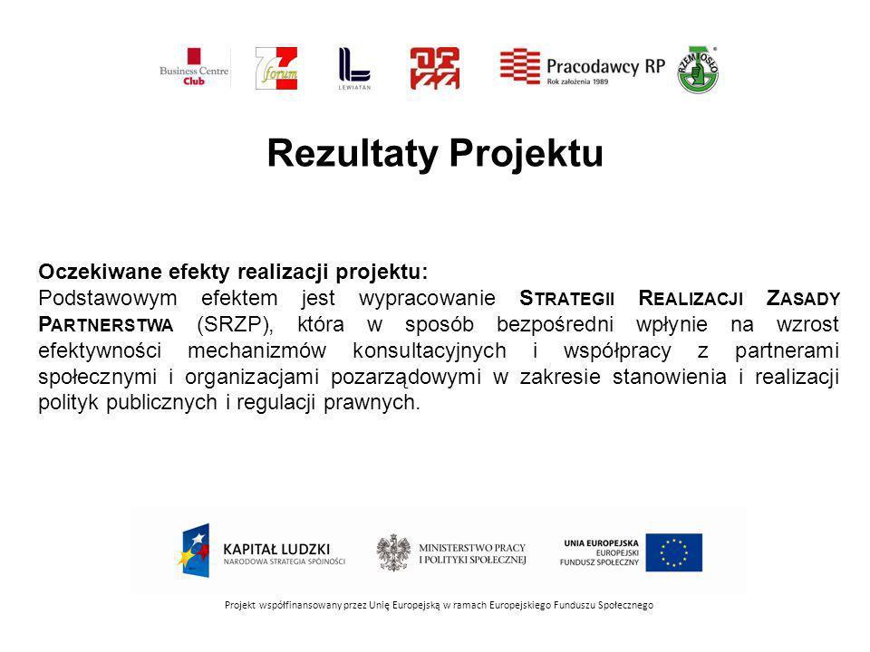 Rezultaty Projektu Projekt współfinansowany przez Unię Europejską w ramach Europejskiego Funduszu Społecznego Oczekiwane efekty realizacji projektu: Podstawowym efektem jest wypracowanie S TRATEGII R EALIZACJI Z ASADY P ARTNERSTWA (SRZP), która w sposób bezpośredni wpłynie na wzrost efektywności mechanizmów konsultacyjnych i współpracy z partnerami społecznymi i organizacjami pozarządowymi w zakresie stanowienia i realizacji polityk publicznych i regulacji prawnych.