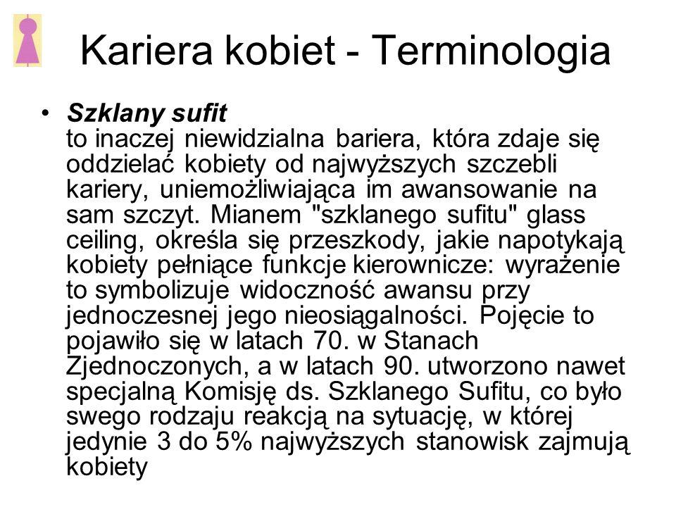 Kariera kobiet -Terminologia Szklane ściany Termin pokrewny.